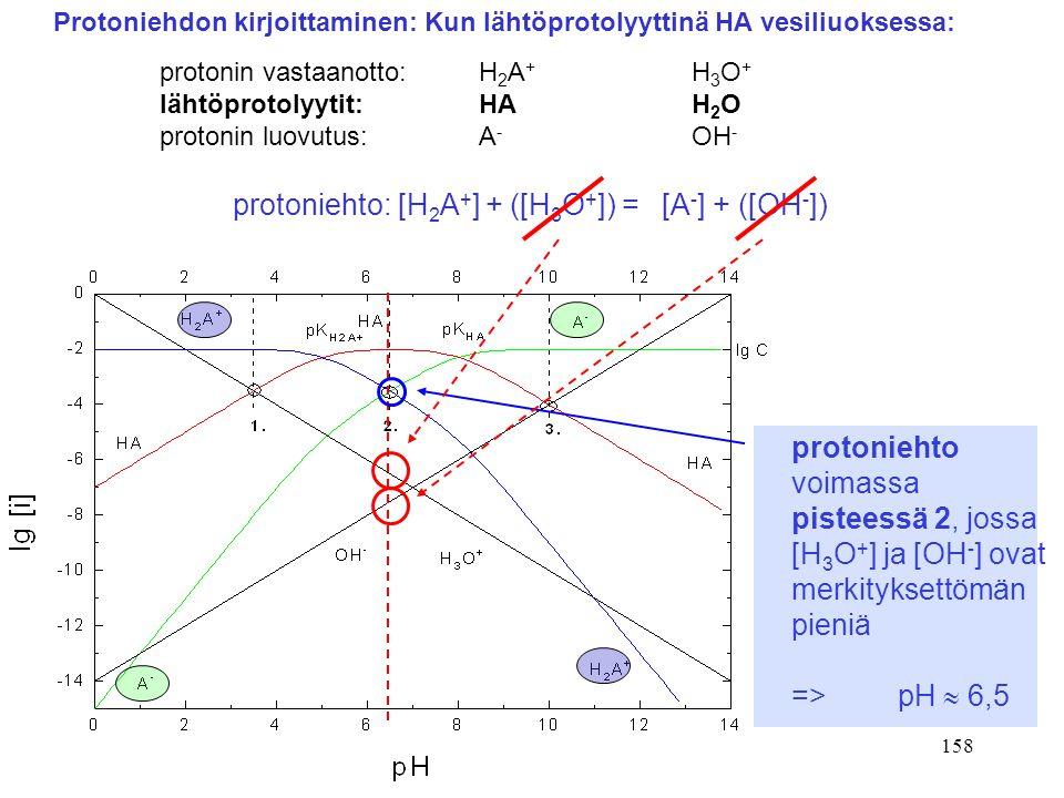 protoniehto: [H2A+] + ([H3O+]) = [A-] + ([OH-])